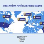 У яких країнах Україна закуповує вакцини