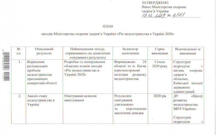 _УКРАЇНИ_2561_page-0002