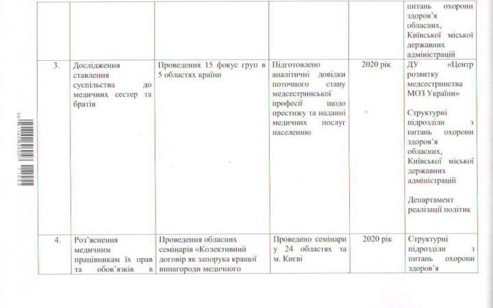 _УКРАЇНИ_2561_page-0003