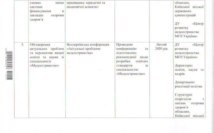 _УКРАЇНИ_2561_page-0004