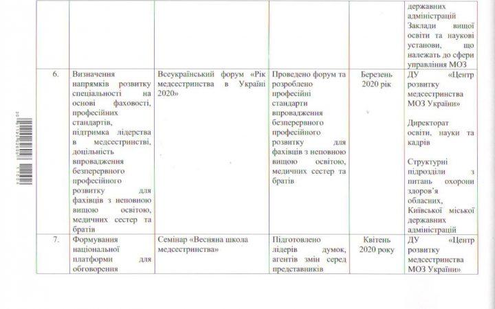 _УКРАЇНИ_2561_page-0005